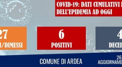 AGGIORNAMENTO EPIDEMIOLOGICO COVID19 (26 GIUGNO 2020)